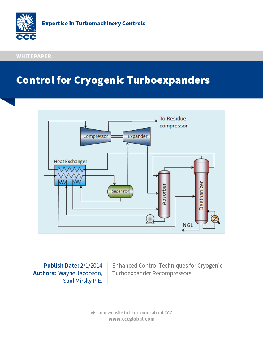 Control for Cryogenic Turboexpanders | CCC (Compressor